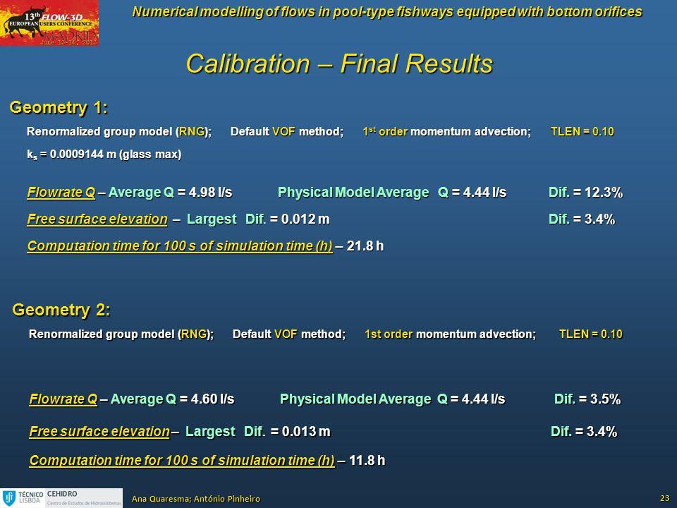 Calibration – Final Results