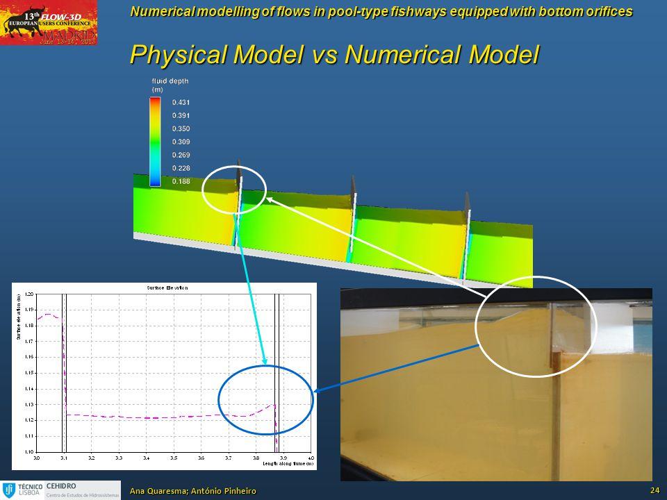Physical Model vs Numerical Model