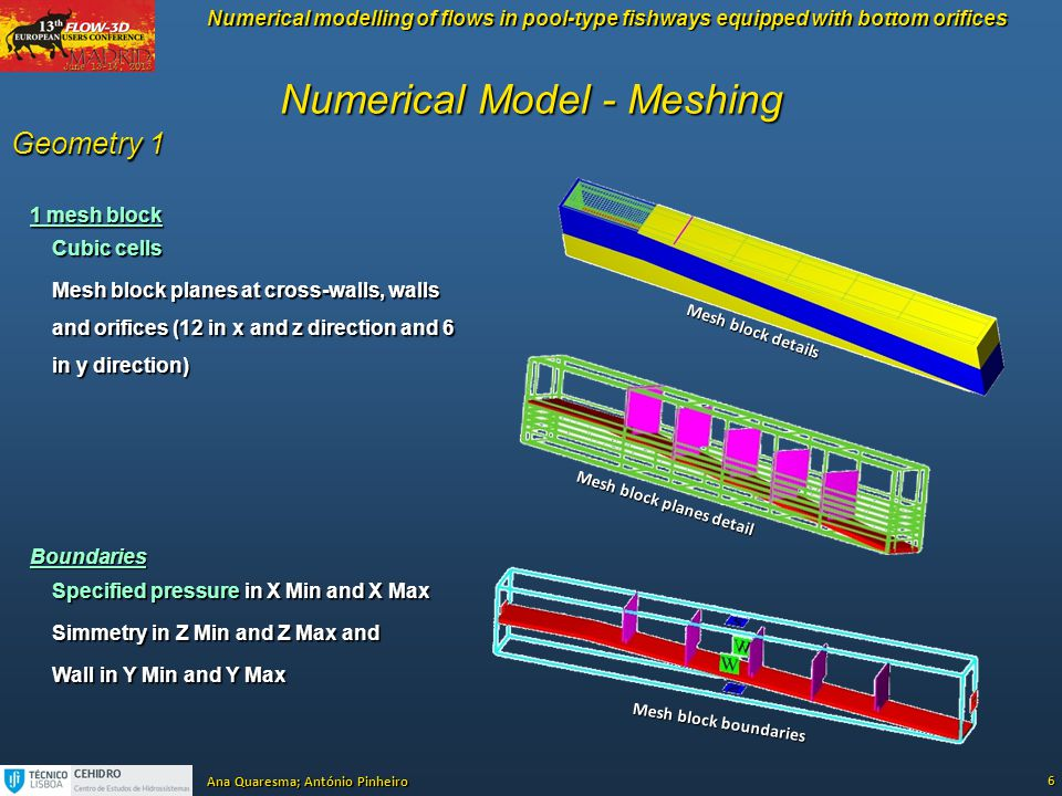 Numerical Model - Meshing
