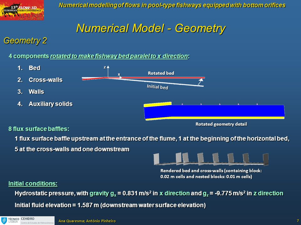 Numerical Model - Geometry