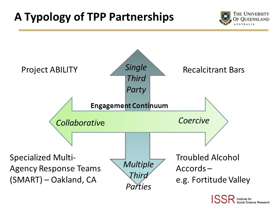 A Typology of TPP Partnerships