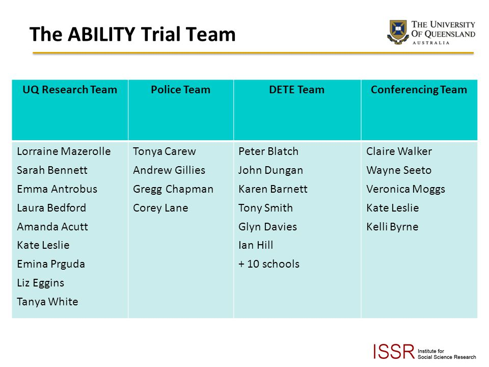 The ABILITY Trial Team UQ Research Team Police Team DETE Team