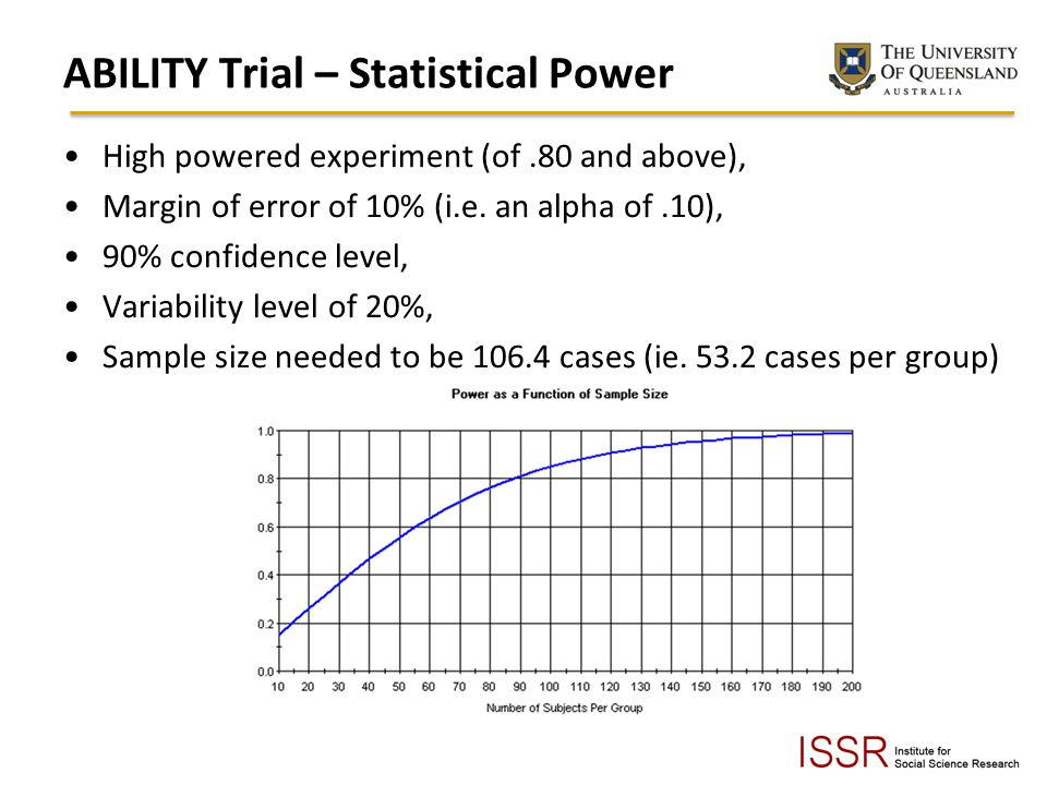 ABILITY Trial – Statistical Power