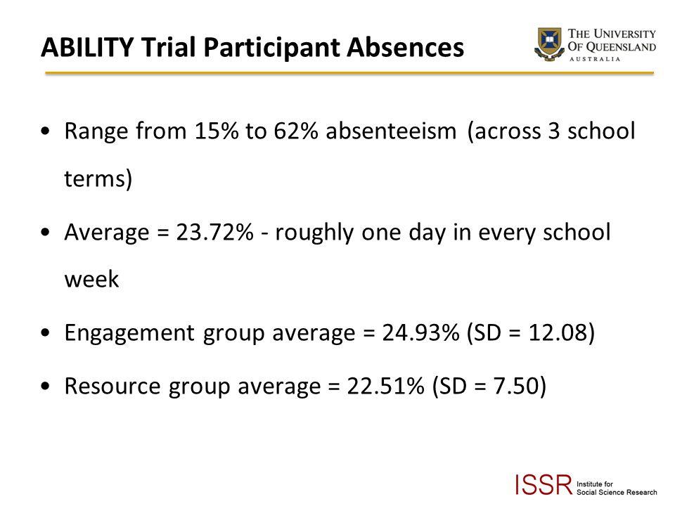 ABILITY Trial Participant Absences