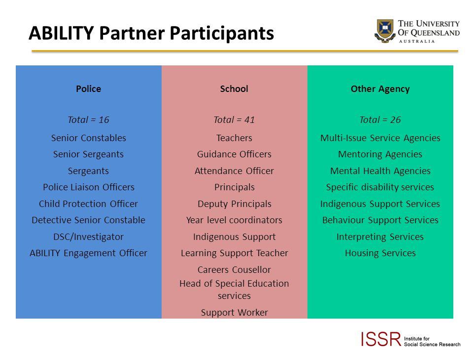 ABILITY Partner Participants