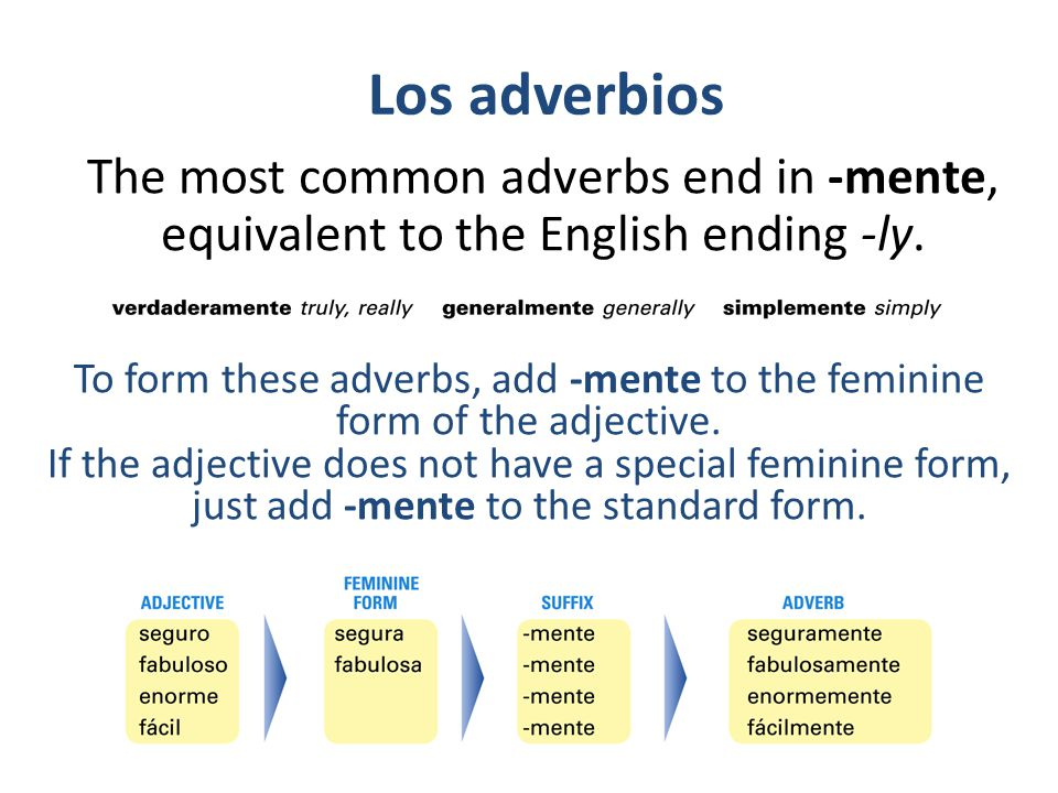 Los adverbios The most common adverbs end in -mente, equivalent to the English ending -ly.