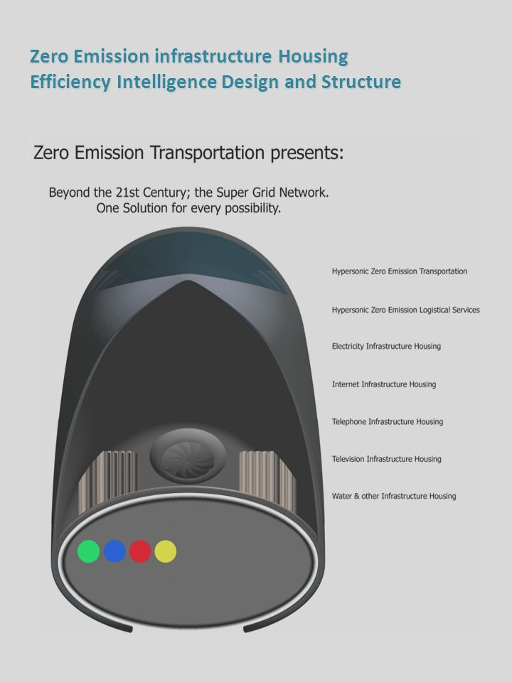 Zero Emission infrastructure Housing