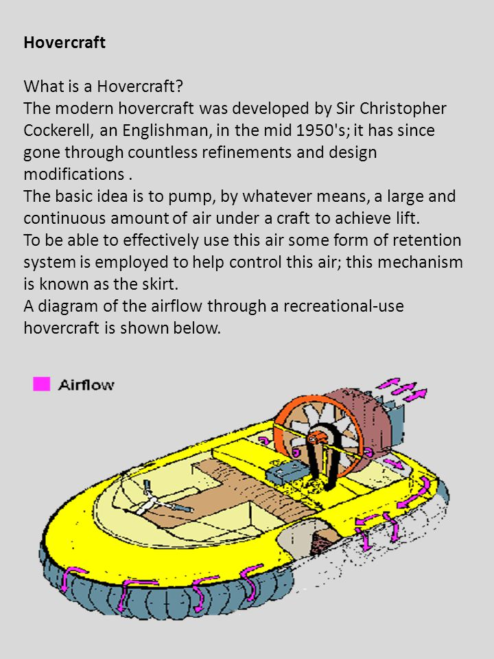 Hovercraft What is a Hovercraft