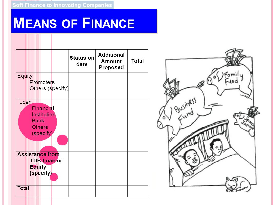 Means of Finance Soft Finance to Innovating Companies Status on date