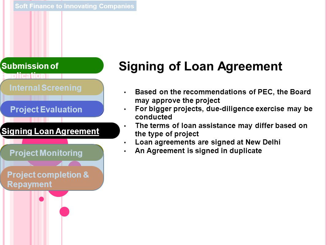 Signing of Loan Agreement