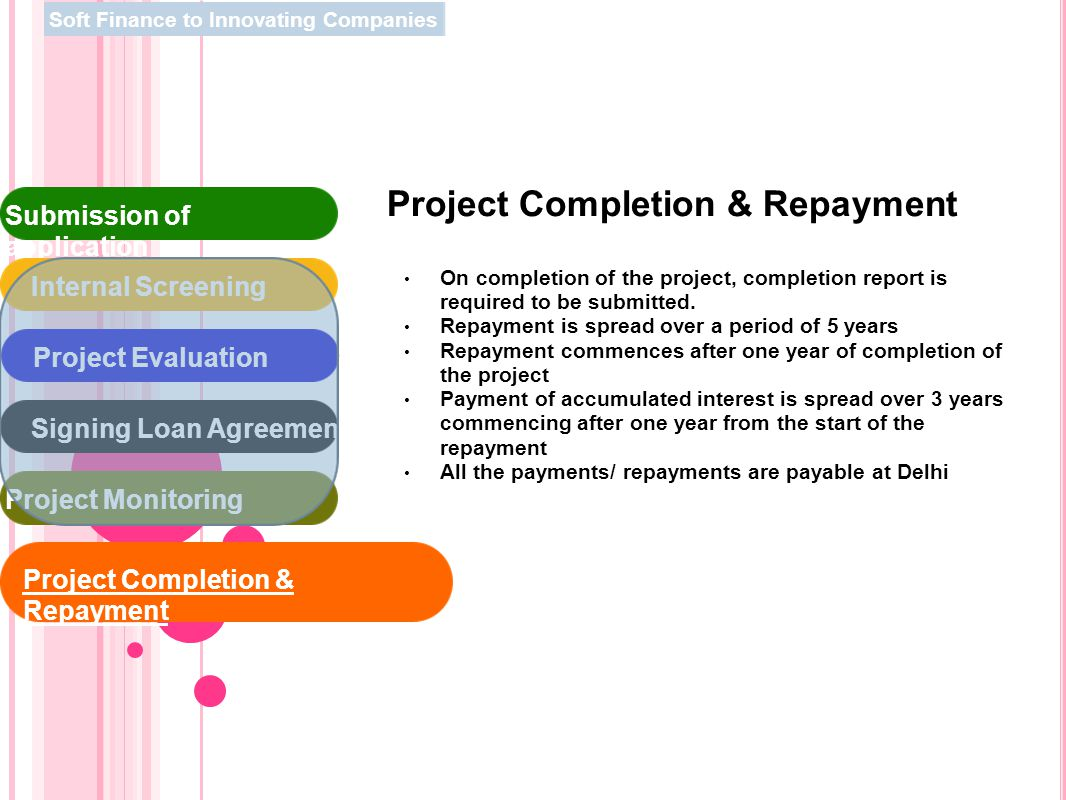 Project Completion & Repayment