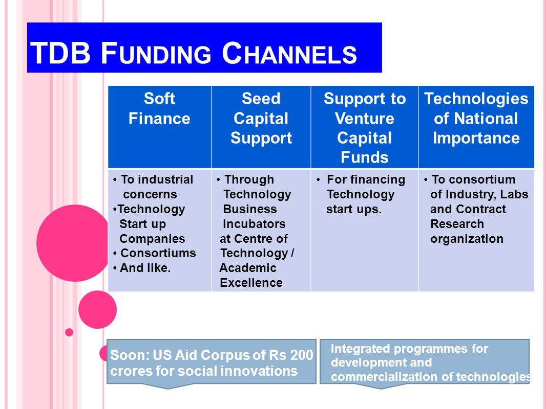 Support to Venture Capital Funds Technologies of National Importance