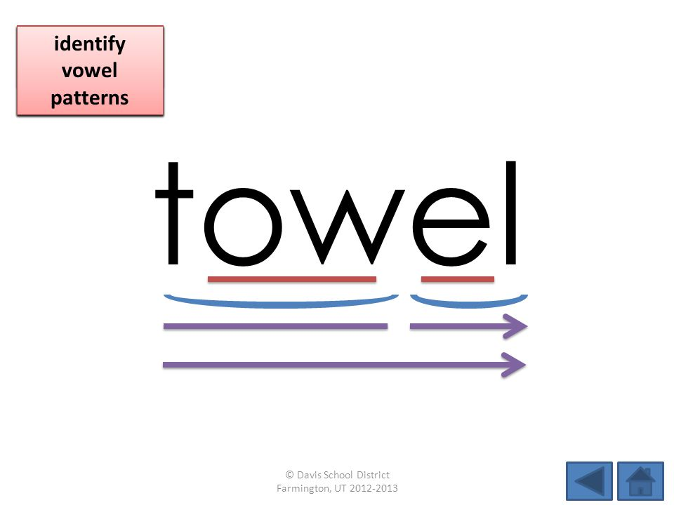 towel identify vowel patterns blend individual syllables