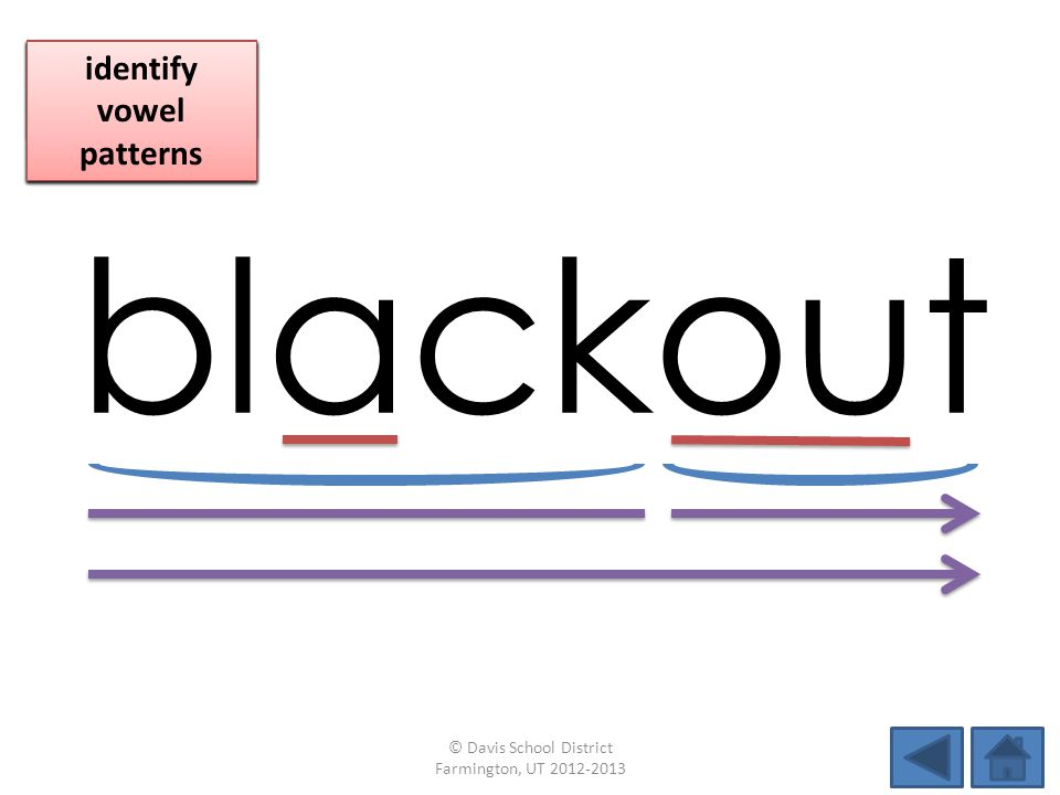 blackout identify vowel patterns blend individual syllables