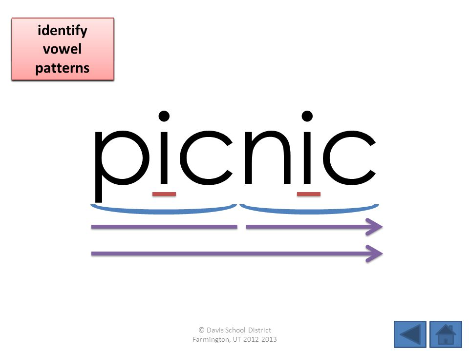 picnic identify vowel patterns blend individual syllables