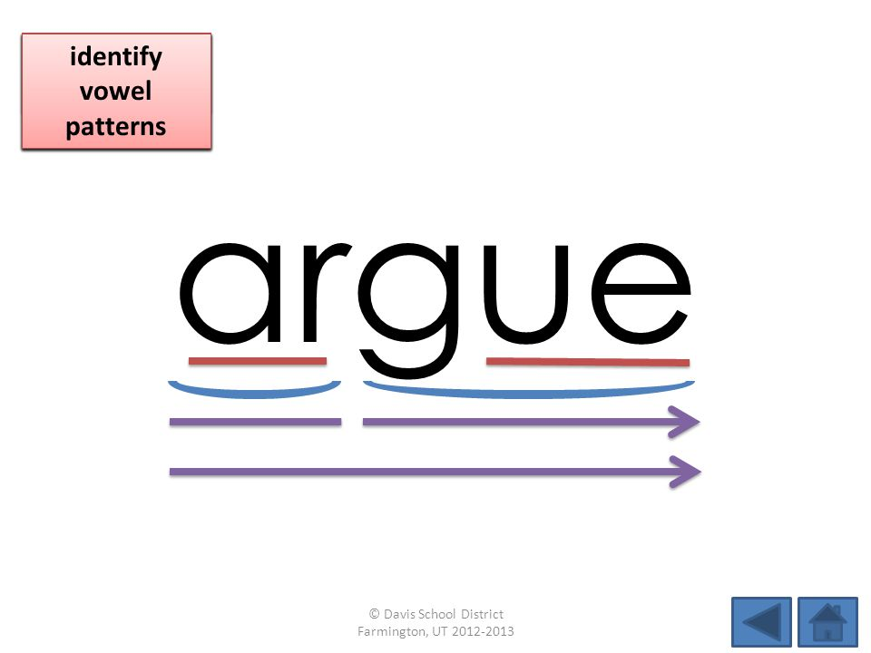 argue identify vowel patterns blend individual syllables