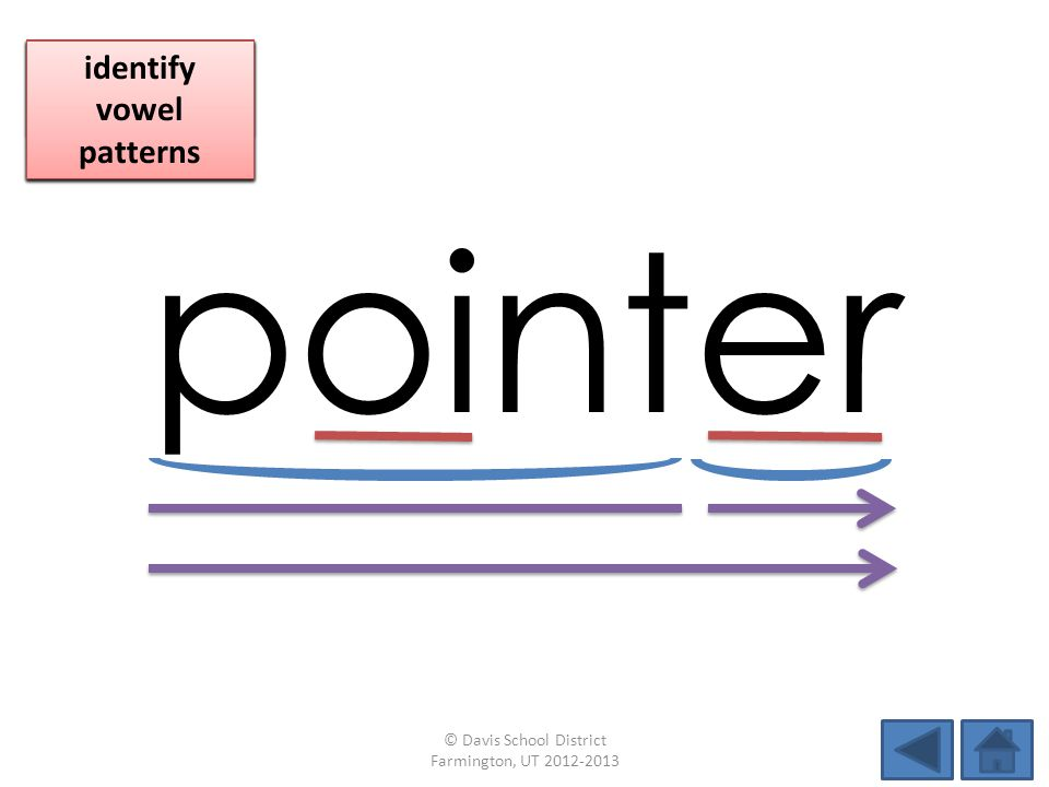 pointer identify vowel patterns blend individual syllables