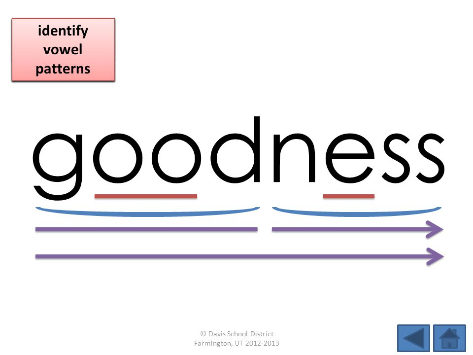 goodness identify vowel patterns blend individual syllables