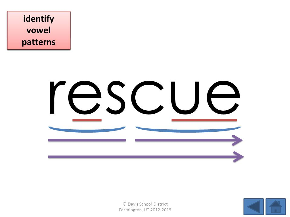 rescue identify vowel patterns blend individual syllables