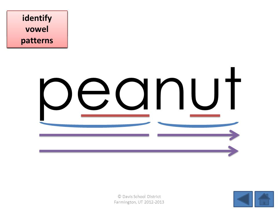 peanut identify vowel patterns blend individual syllables