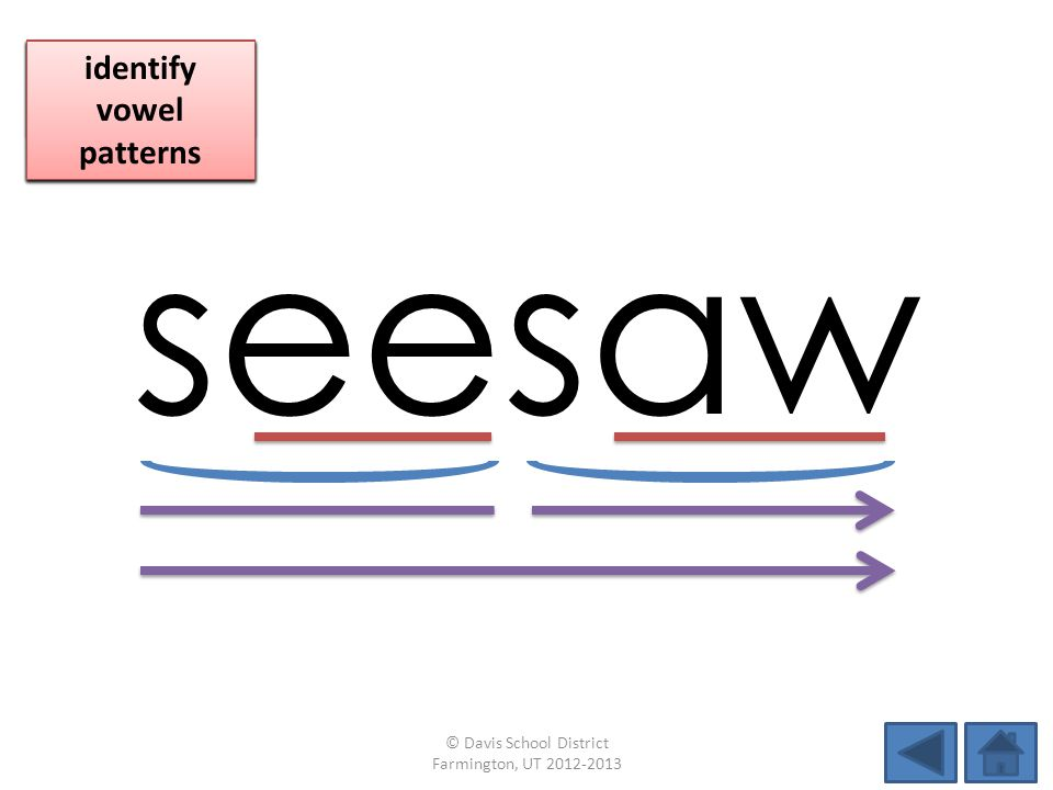 seesaw identify vowel patterns blend individual syllables