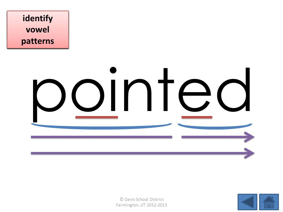 pointed identify vowel patterns blend individual syllables