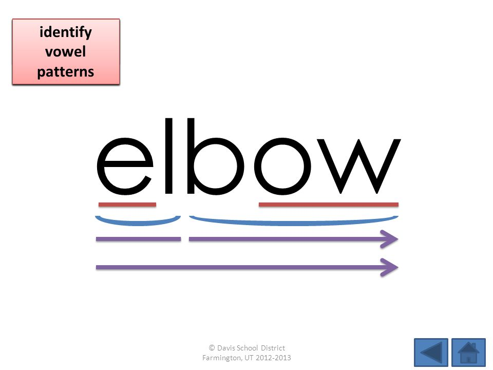 elbow identify vowel patterns blend individual syllables
