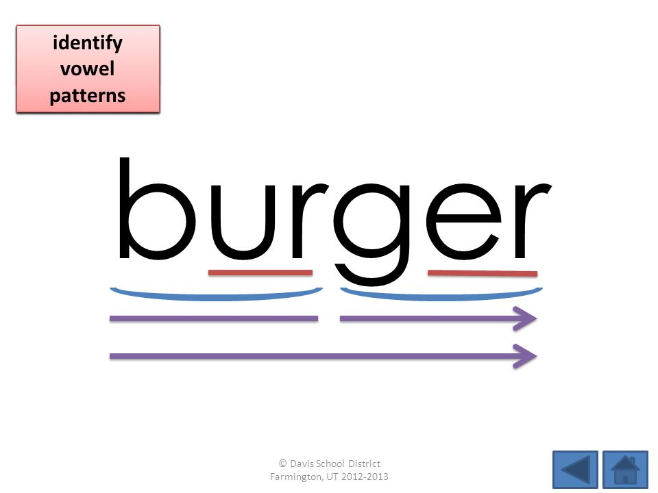burger identify vowel patterns blend individual syllables