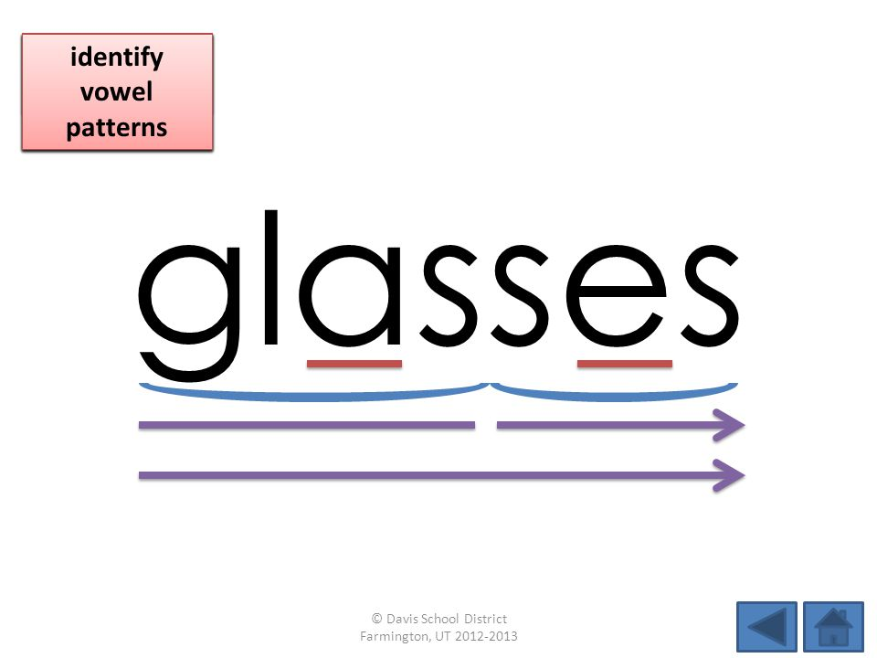 glasses identify vowel patterns blend individual syllables