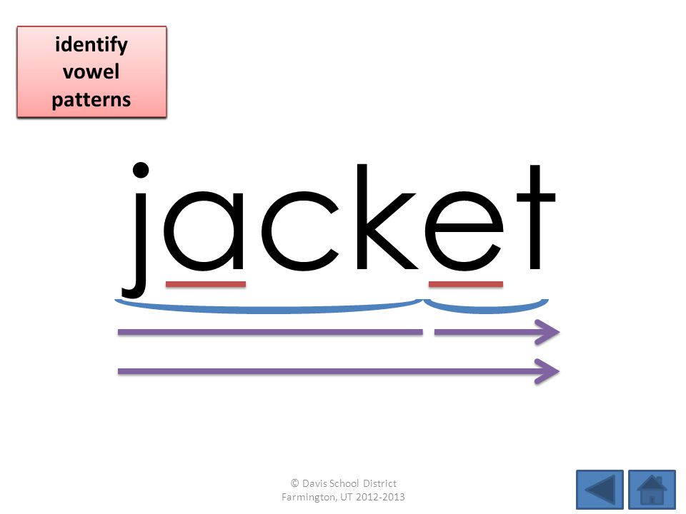 jacket identify vowel patterns blend individual syllables