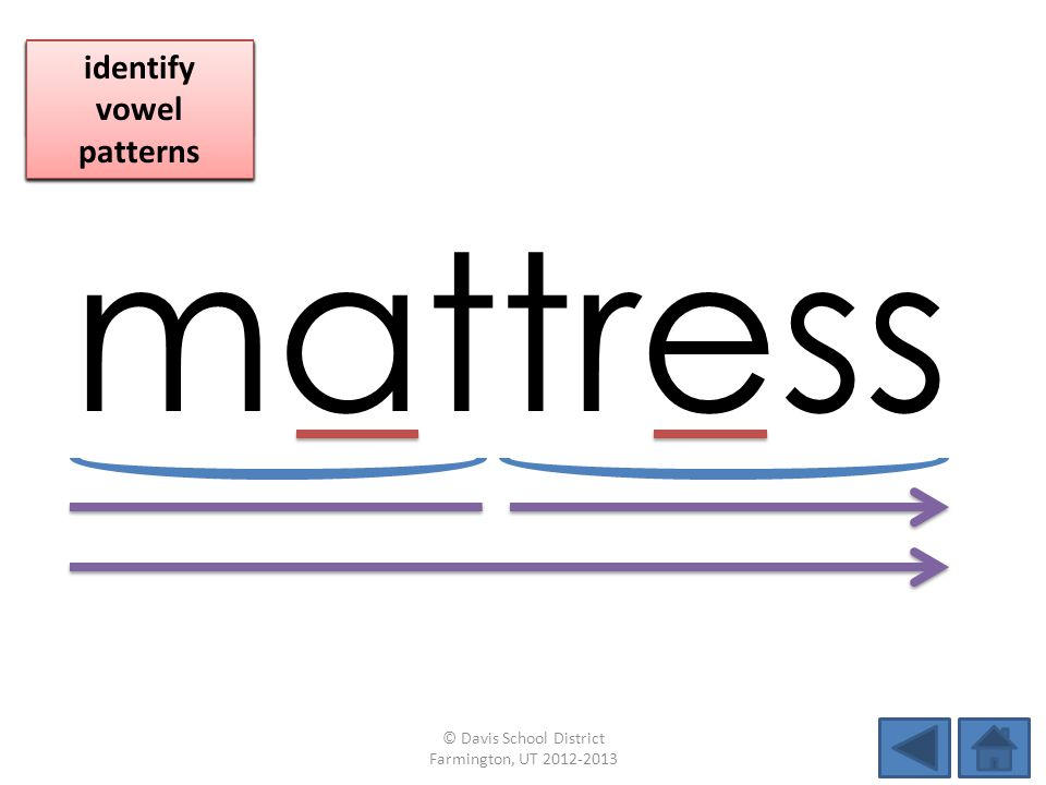 mattress identify vowel patterns blend individual syllables