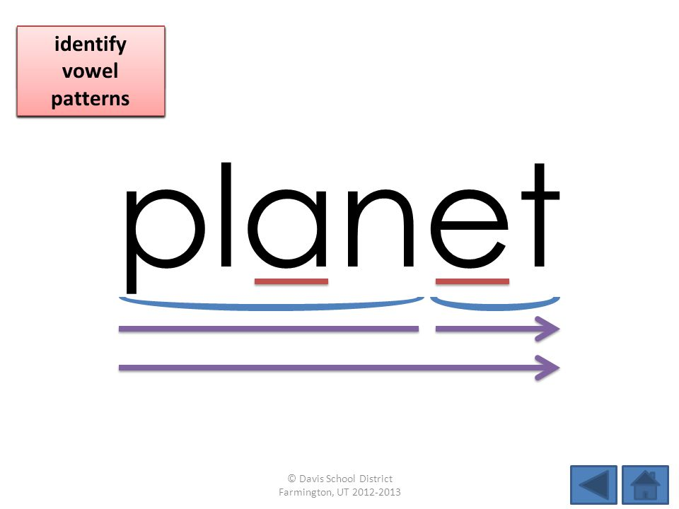 planet identify vowel patterns blend individual syllables