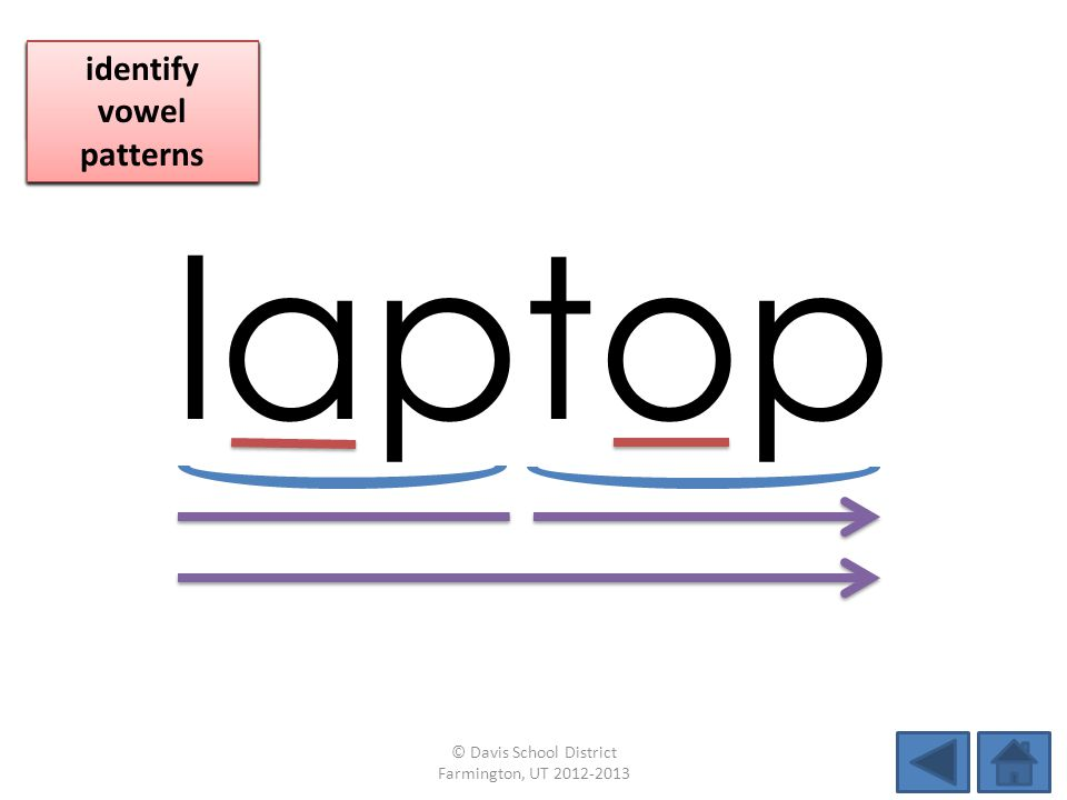 laptop identify vowel patterns blend individual syllables