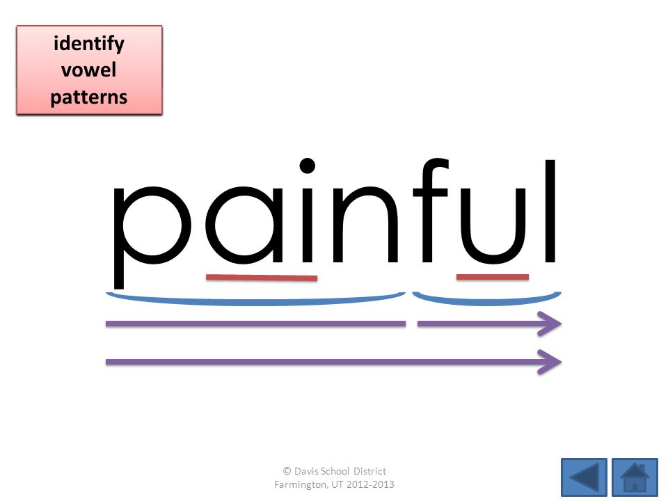 painful identify vowel patterns blend individual syllables