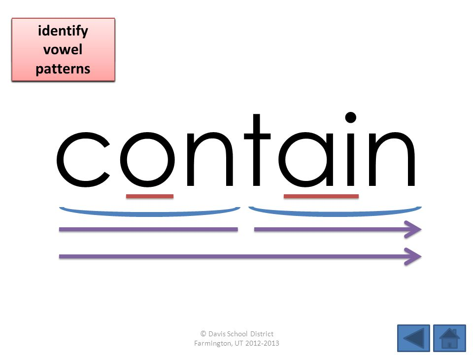 contain identify vowel patterns blend individual syllables