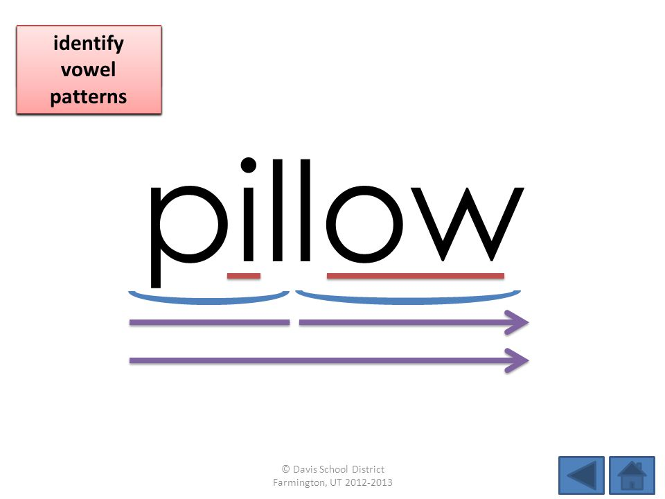 pillow identify vowel patterns blend individual syllables