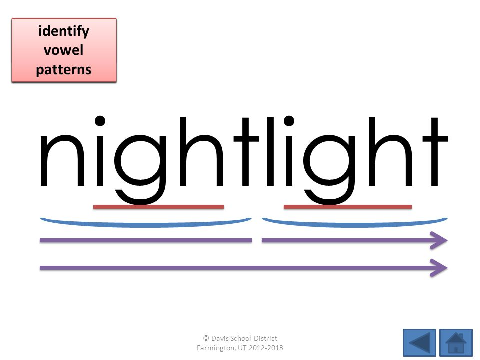 nightlight identify vowel patterns blend individual syllables