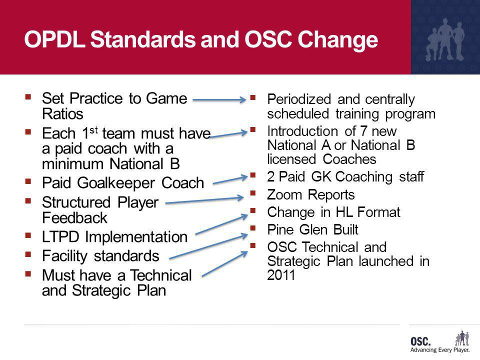 OPDL Standards and OSC Change