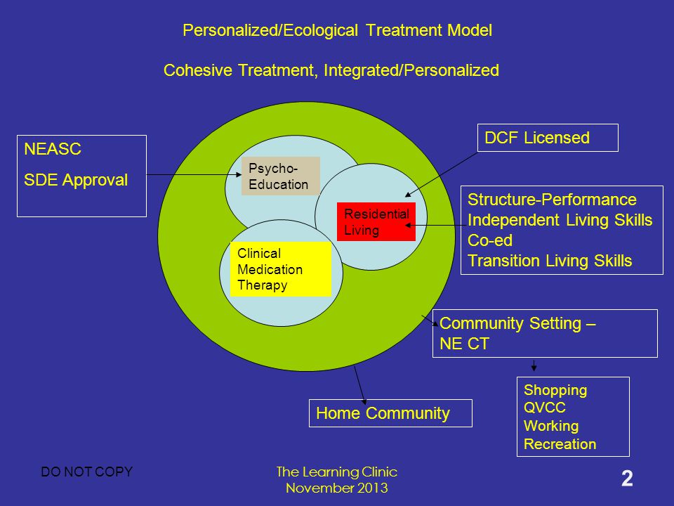 Personalized/Ecological Treatment Model