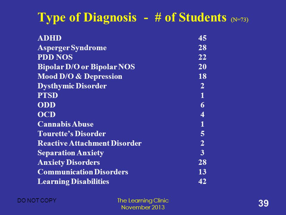 Type of Diagnosis - # of Students (N=73)