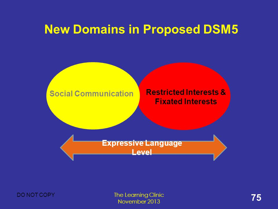 New Domains in Proposed DSM5