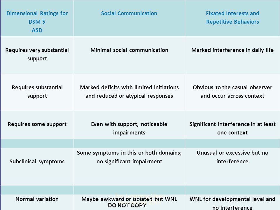 Dimensional Ratings for DSM 5 ASD Social Communication