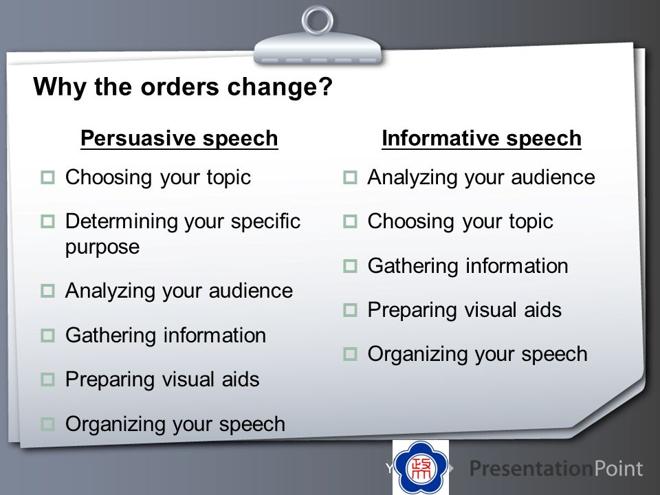 Why the orders change Persuasive speech Informative speech
