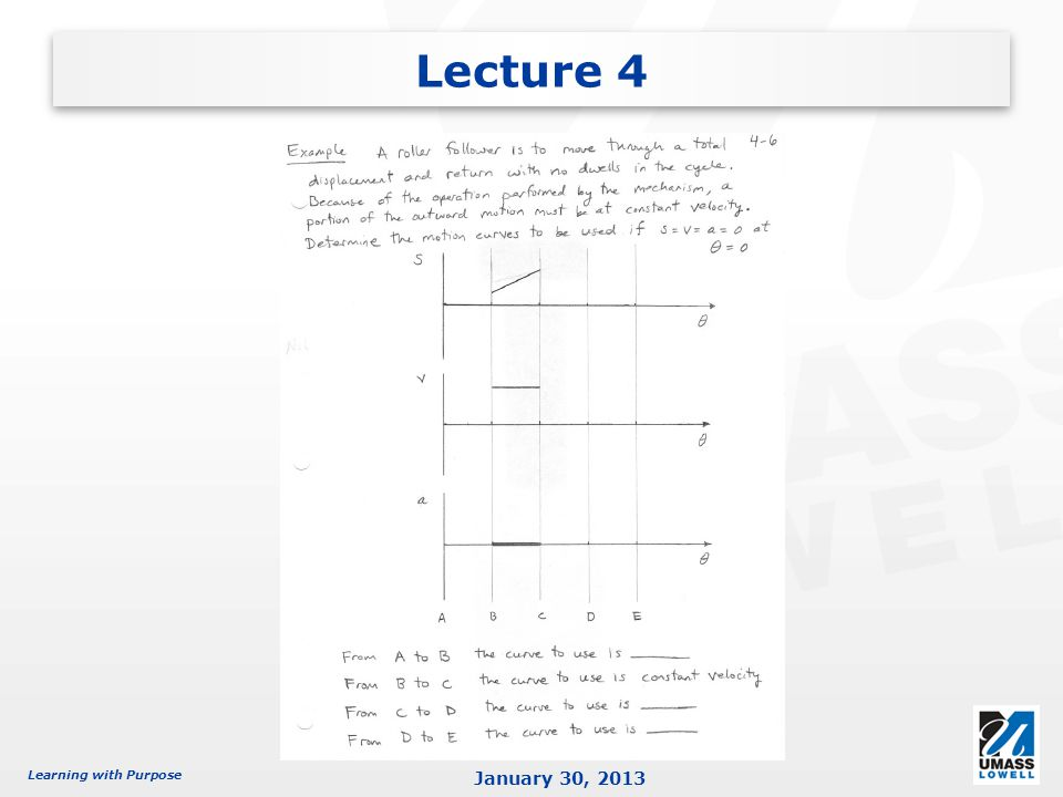 Lecture 4