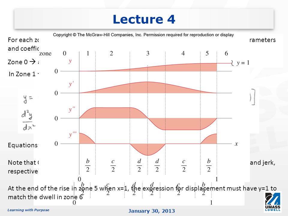 Lecture 4 For each zone, there will be a set of equations for s, v, a, and j that is defined by parameters and coefficients.
