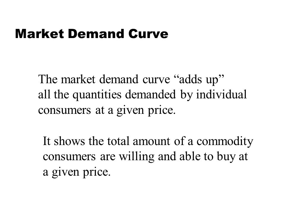Market Demand Curve The market demand curve adds up all the quantities demanded by individual. consumers at a given price.