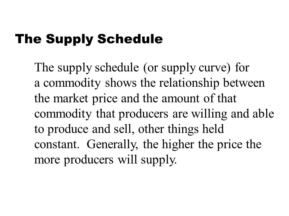 The Supply Schedule The supply schedule (or supply curve) for. a commodity shows the relationship between.