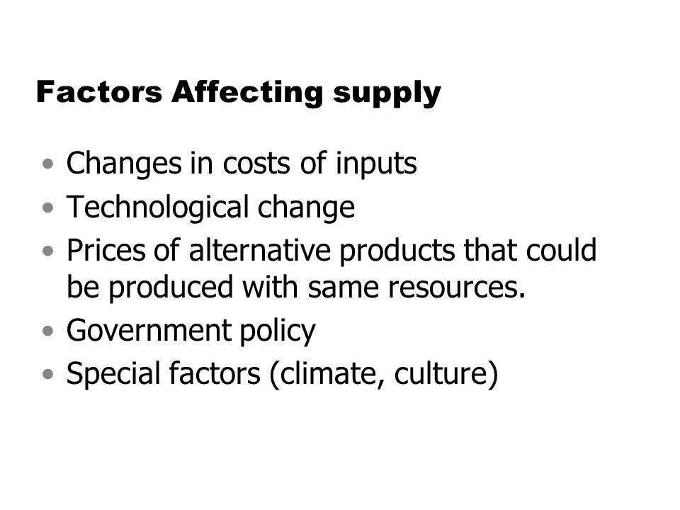 Factors Affecting supply