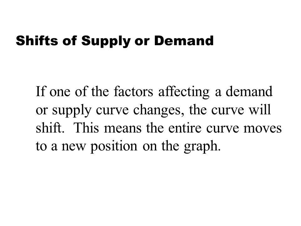 Shifts of Supply or Demand