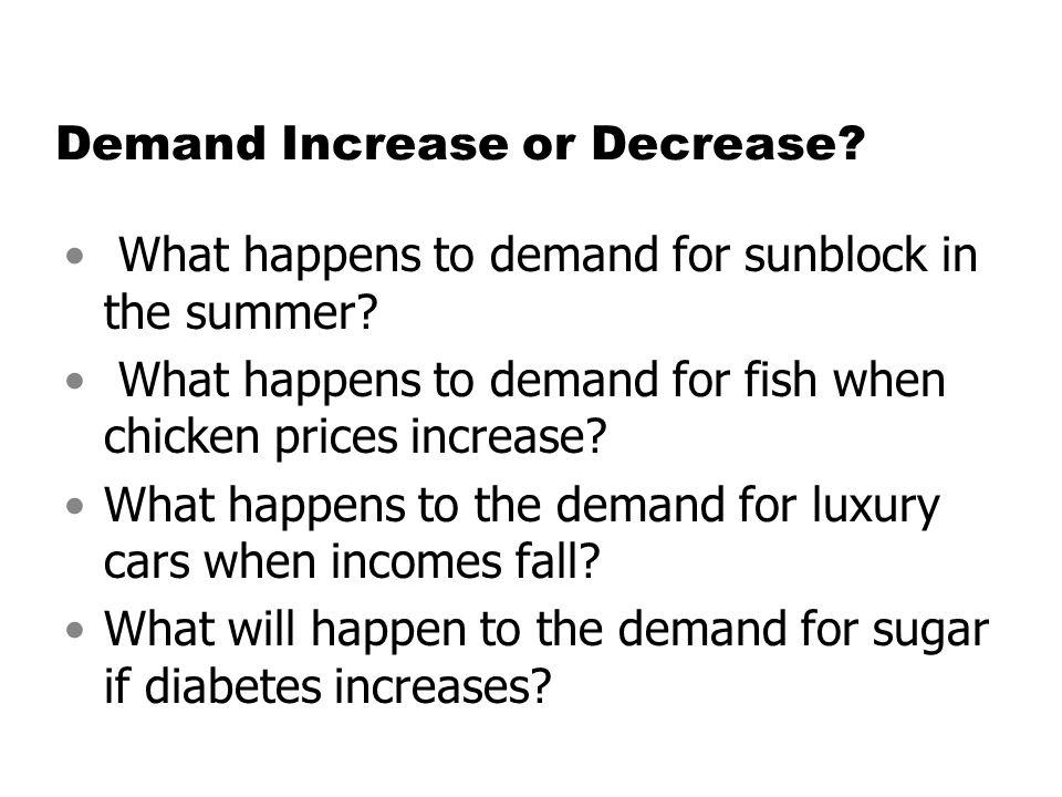 Demand Increase or Decrease